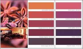 couleur levis pour cuisine peinture d intérieur comment choisir ses couleurs travaux com