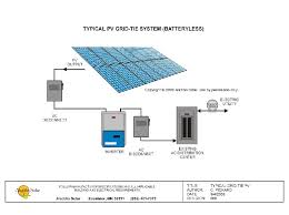 pv electric grid intertied pv system diagram and description by solar