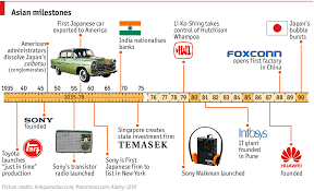 japanese car brands how to keep roaring business in asia