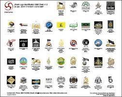 kitchen faucet logos kitchen faucet logos new intelcenter jihadi logo
