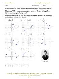 Graphing Functions Worksheet Lf 6 Graphing Slope Intercept Equations Mathops