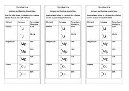 Atomic Structure And The Periodic Table Worksheet Answers by Isotopes And Relative Atomic Mass By Kbuxey Teaching Resources Tes