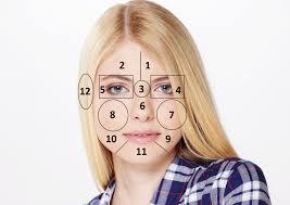 Face Mapping Acne Acné La Signification Des Boutons Sur Votre Visage Face Mapping