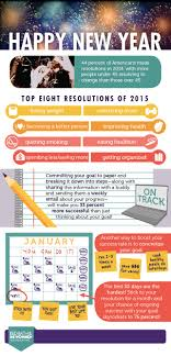 home decor infographic new year s resolutions infographic above beyondabove beyond