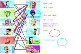 Shipping Meme - image teen titans go shipping meme my version png teen titans