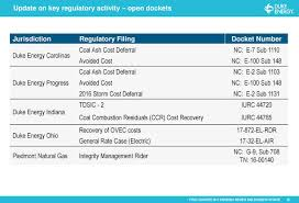Duke Energy Outage Map Florida by Duke Energy Corporation 2017 Q1 Results Earnings Call Slides
