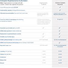 Qbe Contents Insurance Quote 44billionlater