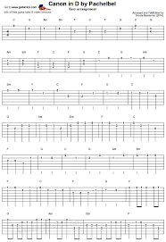 best 25 beginner guitar tabs ideas on pinterest beginner guitar