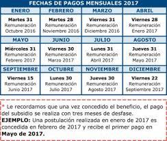 consulta sisoy beneficiaria bono mujer trabajadora 2016 revisa aquí si eres beneficiario del subsidio al empleo joven y bono