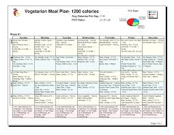 printable weight loss diet chart meal plans to lose stomach fat weight loss diet plans