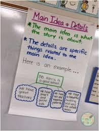 33 best literacy main idea images on pinterest teaching reading
