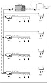 pengenalan dan cara kerja ac sentral ruangan elektronik service