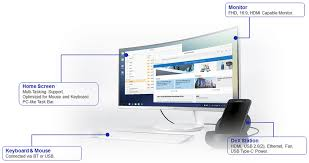 samsung dex guide and tutorials manual and tutorial