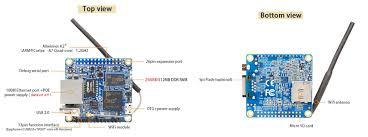 setting up the orange pi zero with xfce desktop rob u0027s blog