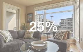 multiple offers still driving seattle condo market 76 of sales
