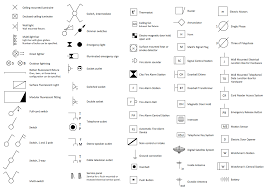 house plan symbols residential electrical symbols house electrical plan software