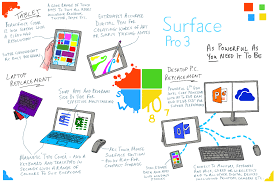 my thoughts on the surface pro 3 guest blog u2013 microsoft uk