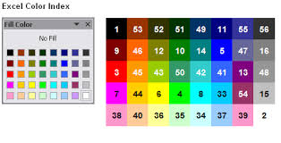 colour themes for excel excel color palette and color index change using vba excel vba