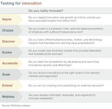 Business Travel Report Template The Eight Essentials Of Innovation Mckinsey Company