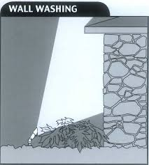 wall wash landscape lighting landscape lighting techniques tomlinson bomberger