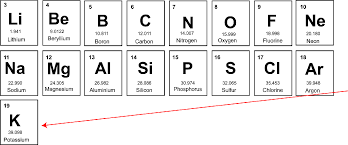 modern periodic table of elements with atomic mass mendeleev u0027s periodic table kullabs com