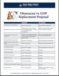 comparison between obamacare and gop replacement plan u2013 the bull