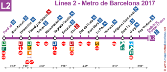 Red Line Metro Map by Maps Of The Underground Lines Barcelona 2017 Line By Line
