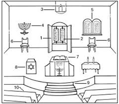 synagogue by amiere teaching resources tes