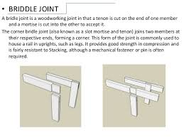 Different Wood Joints And Their Uses by Joints