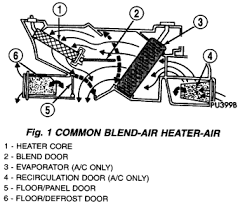 dodge ram air conditioning problems 2001 dodge ram location digram of havc blend