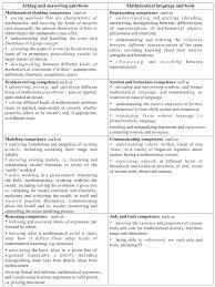 Properties Of Light Worksheet On Strategic Design