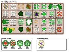 Square Foot Garden Layout Ideas Printable Square Foot Gardening Sheets Plant Plate
