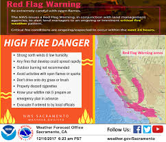 6 Flags Hours Strong North Winds Today Into Tonight U2013 Red Flag Warnings And Burn