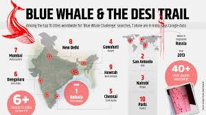 supreme court labels blue whale game as a u201cnational problem