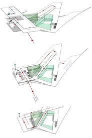 circulation diagram presentation pinterest galleries