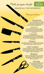 Uses Of Kitchen Knives by Infographic Get To Know Your Kitchen Knives A Fresh Take