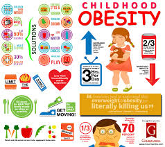 obesity essay thesis essay on obesity in children satire essay on obesity ielts essay child obesity essay child obesity essay nvrdns com visual rhetoric essay outline coursework writing servicevisual rhetoric