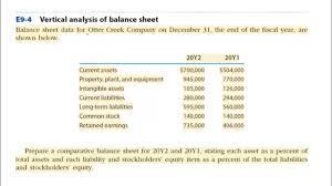 End Of Year Balance Sheet Template Vertical Analysis Of Balance Sheet Exle