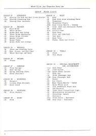 jeep models list 1956 jeep dispatcher parts list model dj 3a 1956 u2013 jeep surrey