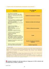 Cfe Centre De Formalités Des Entreprises Chambre D Guide Pratique Du Créateur Apce 2015 07
