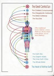 splenic chakra all about chakras reiki with friends page 14