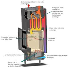 fireplace water heat exchanger remodel interior planning house