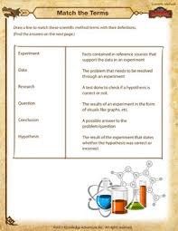 scientific method worksheets for kids worksheets