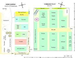 Garden Bed Layout Garden Plot Layout Large Vegetable Garden Plan 4 4 Raised Garden