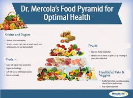 turn the food pyramid upside down and slim down without even