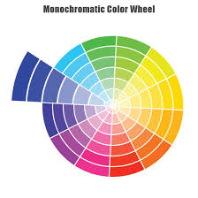 monochromatic paint color wheel u0026 example uses with pictures
