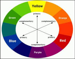 complementary color color chart
