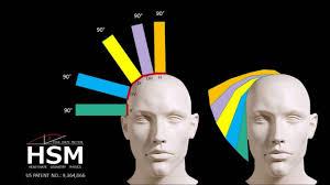 head shape with haircut learn how hair will fall from any head shape head shape matters
