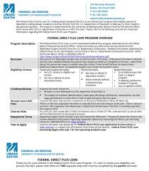download parent plus loan application form for free formtemplate