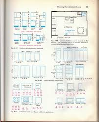 Standard Kitchen Design by Standard Kitchen Cabinet Height Furniture Design And Home